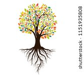 autumn silhouette of a tree... | Shutterstock .eps vector #1151935808