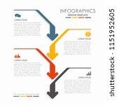 infographic design template...   Shutterstock .eps vector #1151952605
