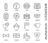 set of 16 icons such as england ...