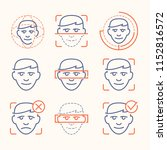 face id thin line icons set ... | Shutterstock .eps vector #1152816572