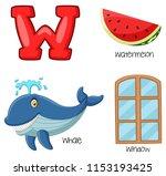 illustration of w alphabet   Shutterstock .eps vector #1153193425