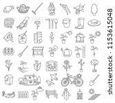spring garden icon tool set...   Shutterstock .eps vector #1153615048