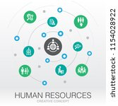 human resources creative system ...