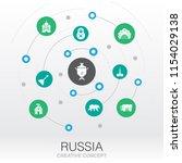 russia creative system concept. ...