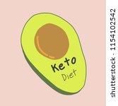 wording ketogenic diet with... | Shutterstock .eps vector #1154102542