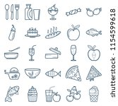 food and drink isolated vector ...   Shutterstock .eps vector #1154599618