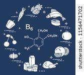 foods rich in vitamin b6....   Shutterstock .eps vector #1156471702