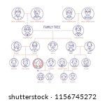 family tree  pedigree or... | Shutterstock . vector #1156745272