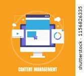 content management  website cms ... | Shutterstock .eps vector #1156826335