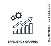 efficiency increase graphic... | Shutterstock .eps vector #1156837102
