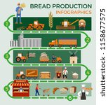 agriculture concept set with... | Shutterstock .eps vector #1158677575