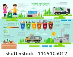 modern green industrial recycle ... | Shutterstock .eps vector #1159105012