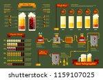 modern beer brewery process... | Shutterstock .eps vector #1159107025
