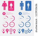 Men and women gender signs set