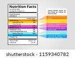 nutrition facts design label.... | Shutterstock .eps vector #1159340782