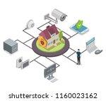 home security flowchart. vector ... | Shutterstock .eps vector #1160023162