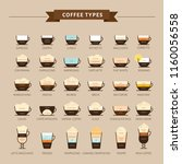 types of coffee vector... | Shutterstock .eps vector #1160056558