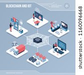digital core  blockchain ... | Shutterstock .eps vector #1160096668