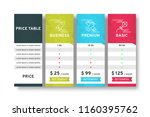 price table for websites and... | Shutterstock .eps vector #1160395762