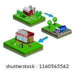 isometric red barn and trees... | Shutterstock .eps vector #1160565562