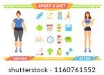 sport and diet women poster... | Shutterstock .eps vector #1160761552