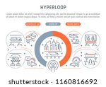 line banner of hyperloop.... | Shutterstock .eps vector #1160816692