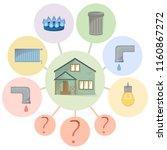 paying utilities bills  hidden... | Shutterstock .eps vector #1160867272
