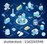 big data analytics glow... | Shutterstock .eps vector #1162265548