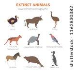 global environmental problems.... | Shutterstock .eps vector #1162830382