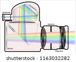 single lens reflex camera  | Shutterstock .eps vector #1163032282