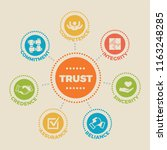 trust. concept with icons and... | Shutterstock . vector #1163248285