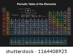 periodic table of the elements... | Shutterstock .eps vector #1164408925