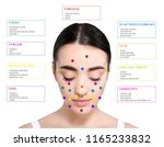 young woman with acne face map...   Shutterstock . vector #1165233832
