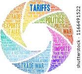tariffs word cloud on a white...   Shutterstock .eps vector #1166491522