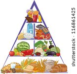 food pyramid | Shutterstock .eps vector #116861425