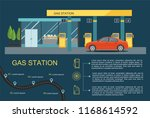 gas filling station with red... | Shutterstock .eps vector #1168614592