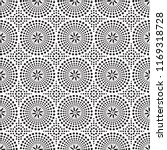 Shweshwe design pattern