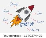 startup words illustration | Shutterstock .eps vector #1170274402