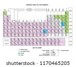 periodic table chart column... | Shutterstock .eps vector #1170465205