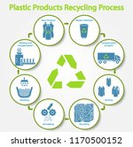 plastic products recycling... | Shutterstock .eps vector #1170500152