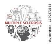 multiple sclerosis banner.... | Shutterstock .eps vector #1170573958