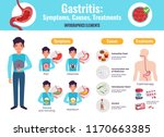 gastritis symptoms causes... | Shutterstock .eps vector #1170663385