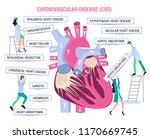 human health. human disease... | Shutterstock .eps vector #1170669745
