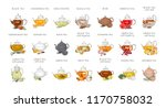 tea types set. kettle or teapot ... | Shutterstock .eps vector #1170758032