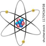 the nucleus of an atom showing... | Shutterstock .eps vector #1170926938