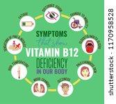 vitamin b12 deficiency signs... | Shutterstock .eps vector #1170958528