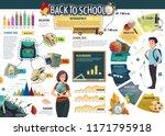 back to school infographics... | Shutterstock .eps vector #1171795918