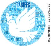 tariffs word cloud on a white...   Shutterstock .eps vector #1172641792