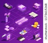 payment methods online banking... | Shutterstock .eps vector #1173615268