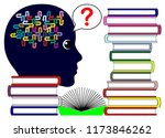questions no book knows the... | Shutterstock . vector #1173846262